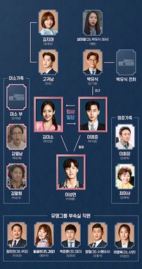 Download drama korea why secretary kim sub indo ep 11